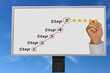 What can make the sales process better? Fast Sales Training Center online auto sales training